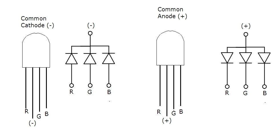 Arduino And Attiny85 Projects  Rgb