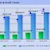 股市 | Digi (6947) AGM 2015 ~ 资料+现场分享篇 Part 2