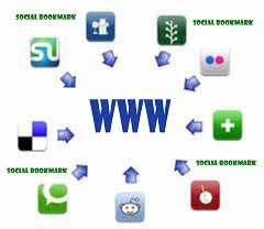 Submit Artikel Situs Social Bookmark Ciyoni-Blogspot