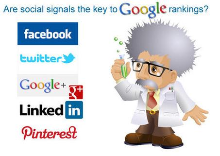 Social Signals Untuk Meningkatkan Peringkat