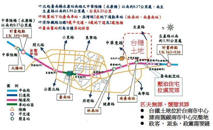 反台南鐵路東移