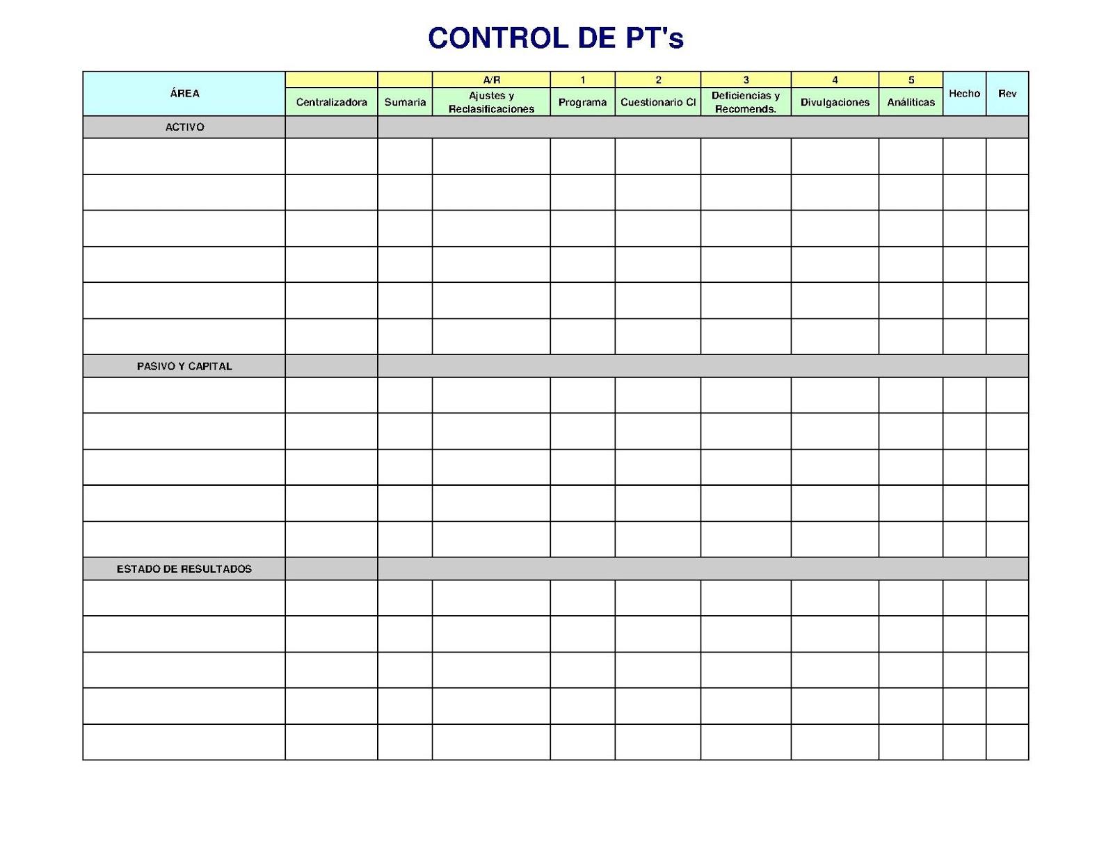 CONTROL PAPELES DE TRABAJO | Universidad Rural - Auditoria