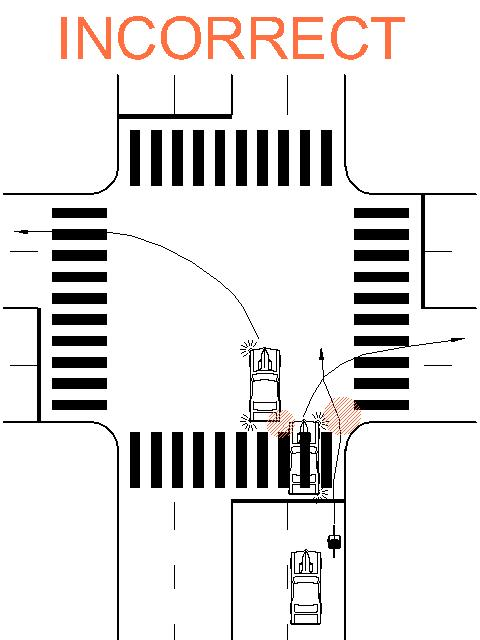 how to make a right turn at an intersection