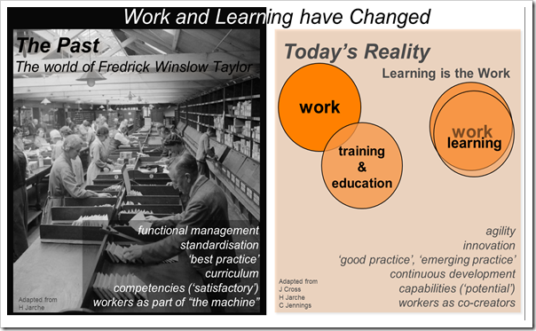Id and other reflections workplace learning in a world quot beyond