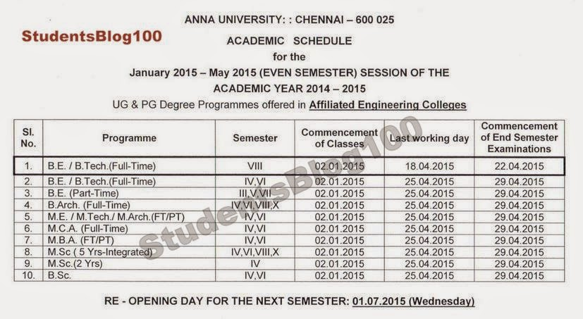 Official Copy For UG/PG Higher Semesters Reopening Date