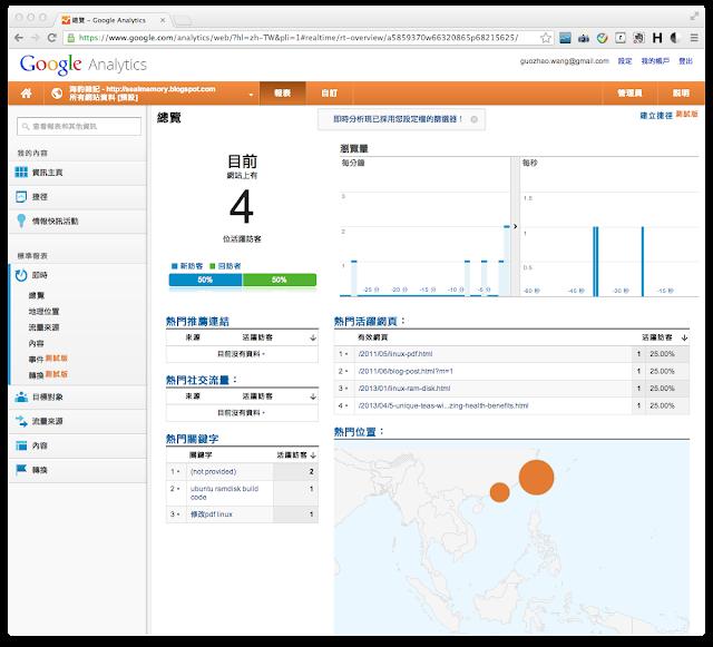 Google Analytics 網站即時資訊