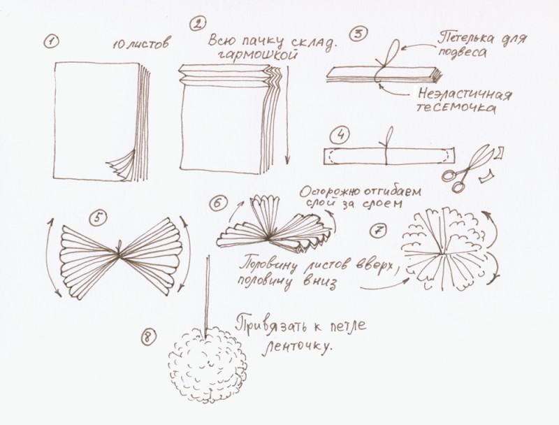 Помпоны из гофрированной бумаги своими руками