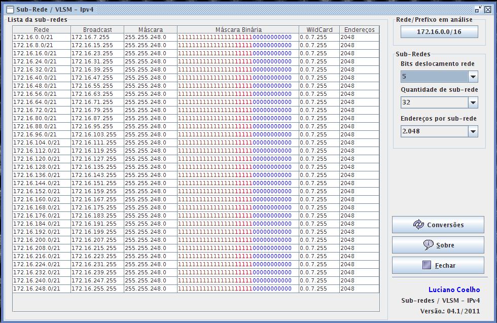 No blogas ti sub rede vlsm ipv4 for Calculadora de redes
