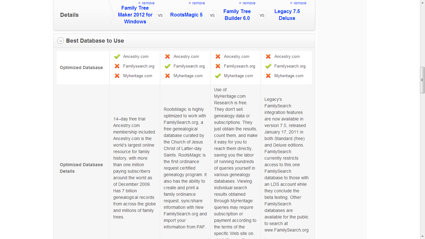Family tree software reviews from consumer report