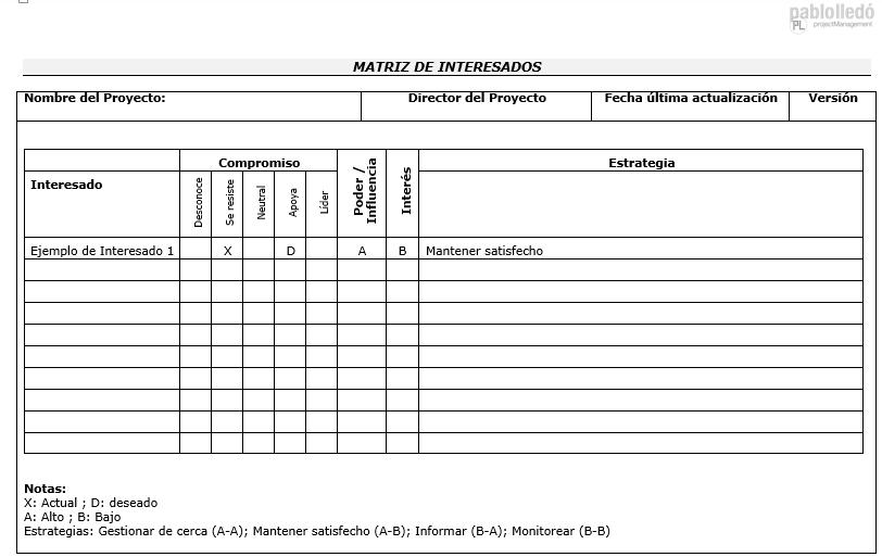 Matriz de Interesados - Plantillas para Administración de Proyectos