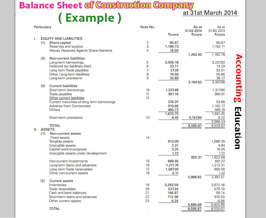 How To Make Balance Sheet Of Construction Company  Accounting Education