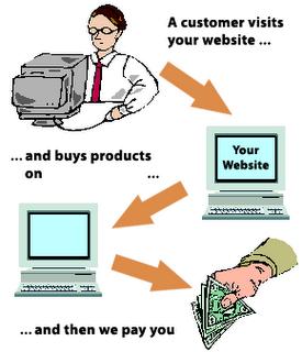 Eksperimen Niche Blog #1:Meraih Penjualan dengan Niche Blog