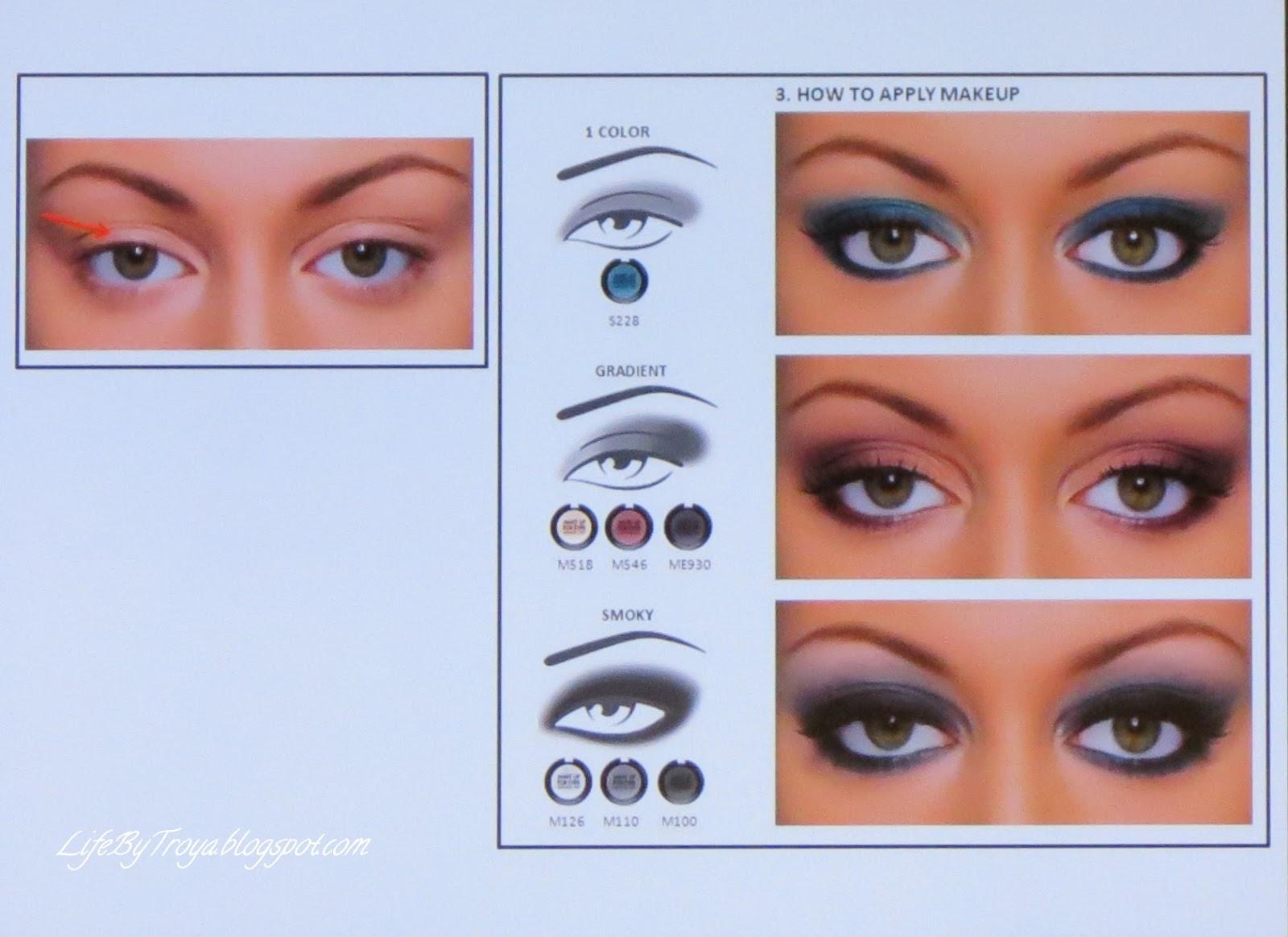 Правильный макияж глаз по типу глаз
