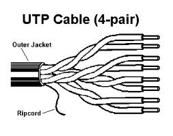 Conductors And Conductive Paths What Is Really Happening And Why Should Anyone Care furthermore Underhood Wire Terminals also Electric together with Wiring Diagram Of Ups in addition mutator 20 electric  item type topic. on different types of electrical wire and cable