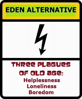 THREE PLAGUES of OLD AGE:
