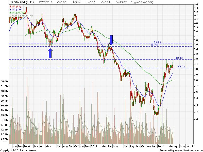 stock trading ja wealth