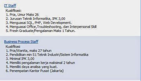 loker-bank-bumn-tangerang-terbaru-april-2014