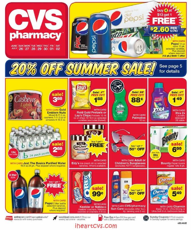 Cvs coupon new prescription 2018