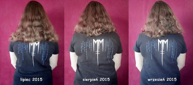 aktualizacja włosowa lipiec sierpień wrzesień 2015