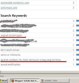 Stats Blogger
