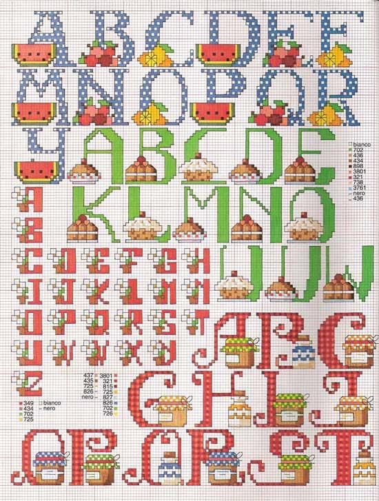 Alfabeti a punto croce con tema cucina schemiapuntocroce for Alfabeti a punto croce per bambini