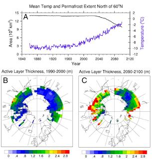 comparaison et estimation du permafrost arctic 2100  Koven et al 2011