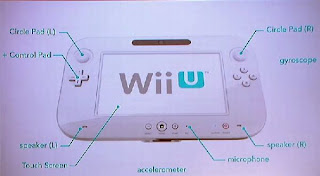 Wii U Will Release After April 2012