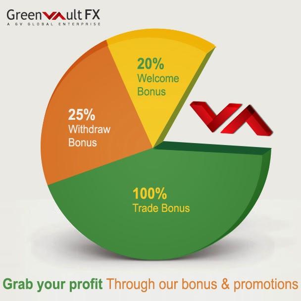 Forex bonus promotion