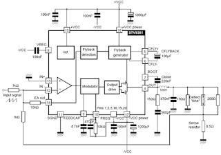 STV9380 and STV9381 Vertical efficient