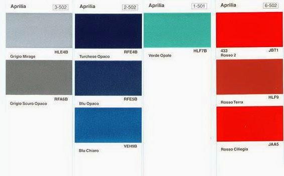 Honda Motorcycle Paint Codes