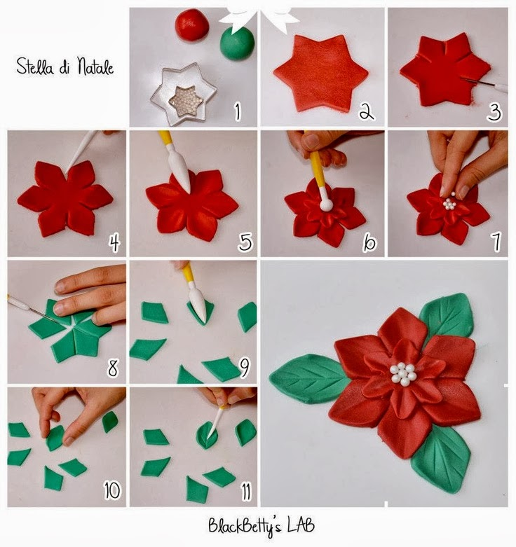 Как сделать цветок для украшения торта