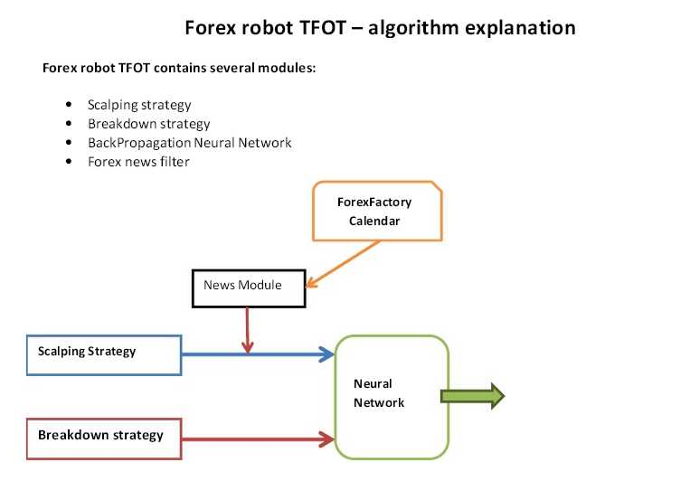 Tfot forex robot