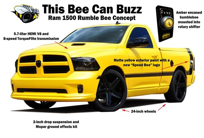 For Now, The Ram 1500 Rumble Bee Is A Concept, But The Ram Brand Wants Your  Feedback: Would You Like To Cruise Around In This Buzz Worthy Truck?
