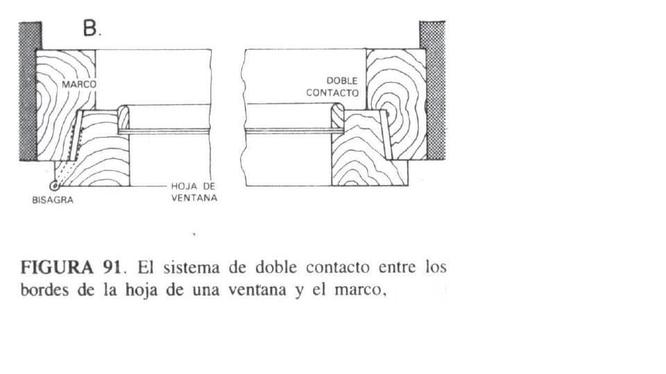 Cátedra de Materiales y Técnicas III: Marco de madera doble contacto