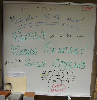 Teach Writing Right: Metaphor of the Week--Inspired by my ...