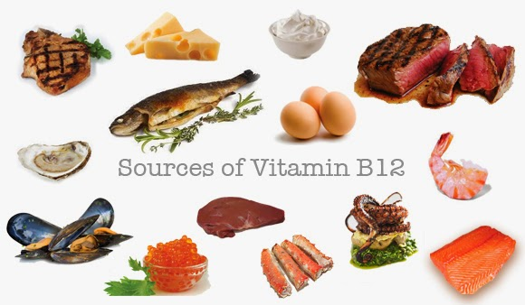 How To Spot A Vitamin B12 Deficiency And How To Increase Levels Naturally With or Without Meat