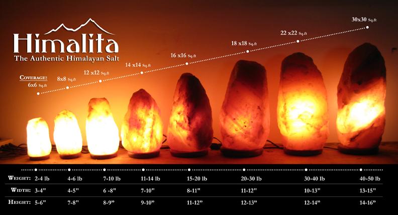 Alyssa 'O' Alyssa: Product Review: Himalayan Salt Lamp