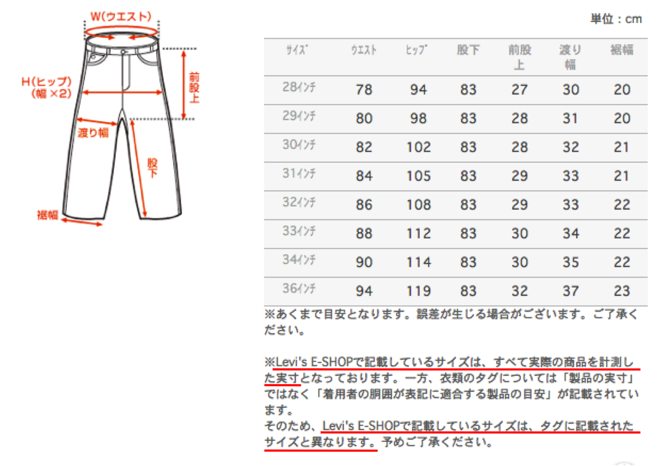 Levis Womens Jeans Size Chart