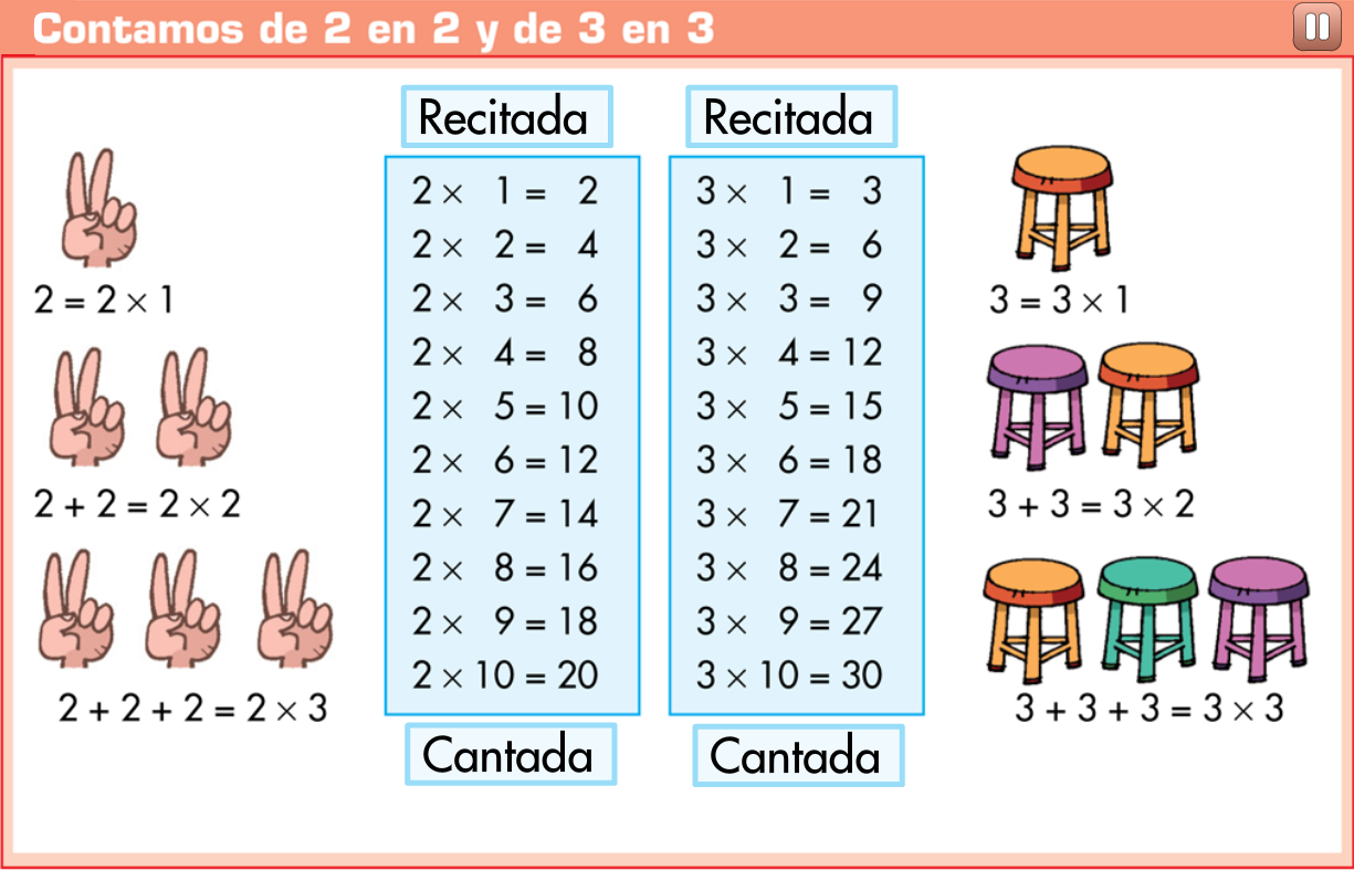 http://www.primerodecarlos.com/TERCERO_PRIMARIA/octubre/Unidad3/actividades/matematicas/tablas_2_3/index.html