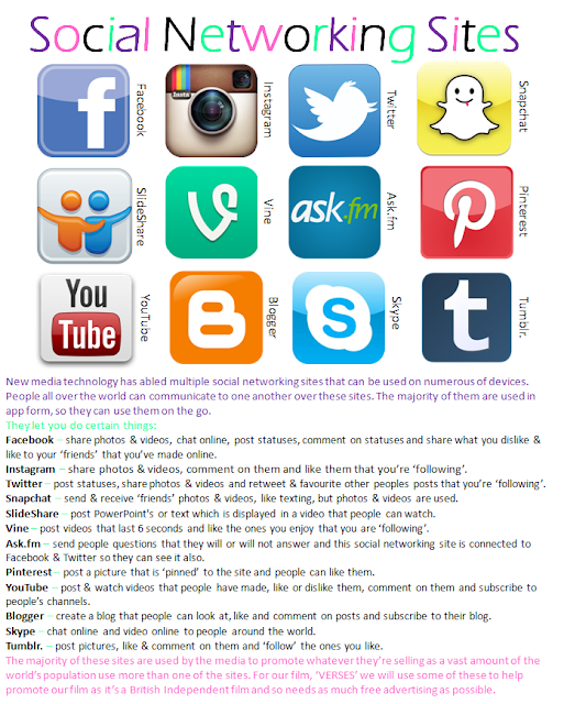 social network and dating sites