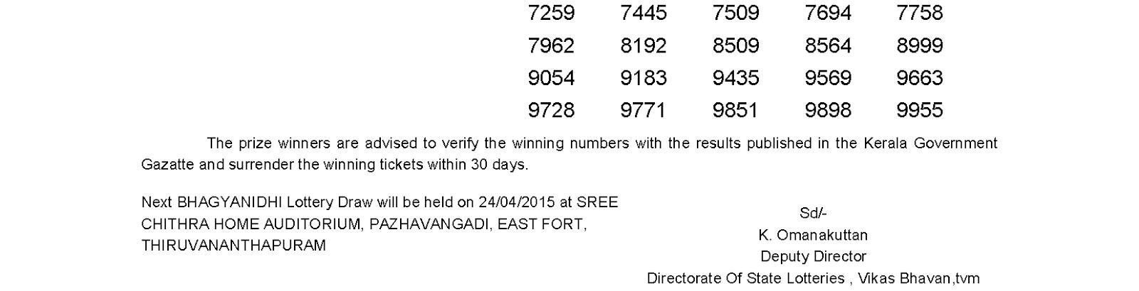 BHAGYANIDHI Lottery BN 184 Result 17-4-2015