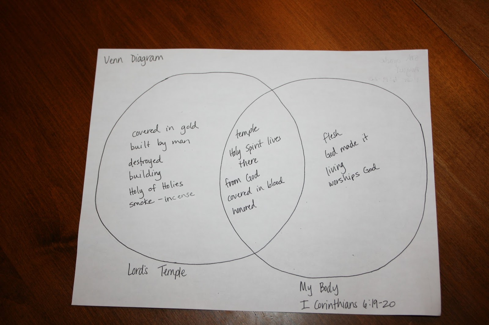 Teaching kids the bible 5th grade hide the word august 1 5th grade hide the word august 1 corinthians venn diagram pooptronica Images