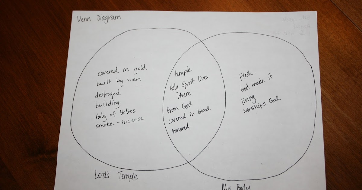 Teaching Kids The Bible  5th Grade - Hide The Word - August - 1 Corinthians