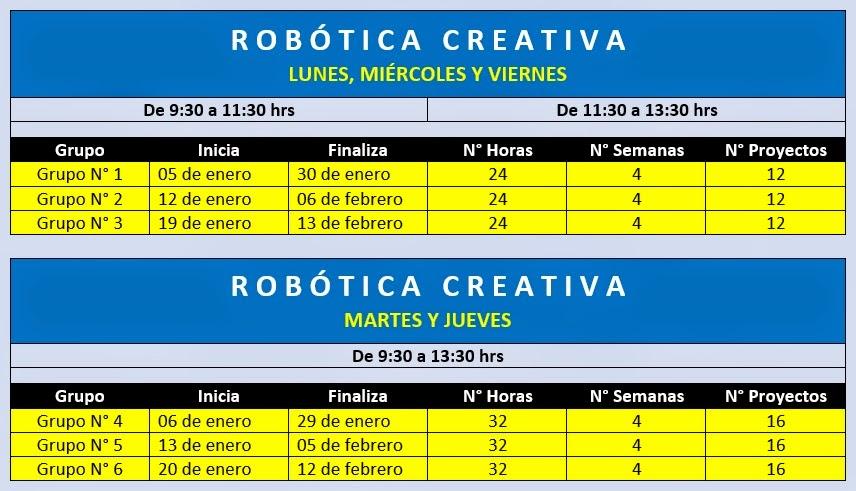 vacaciones-utiles-robotica-creatividad-ninos-ninas-arequipa-peru-cursos-clases-taller-verano-2015