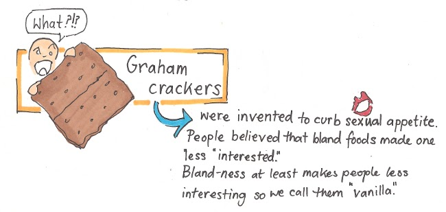 essay on urging students to say no to crackers If you recently started your student's life, then writing an essay is just a matter of time some students face many problems by doing writing assignments, and it is important to know how you can write it properly.