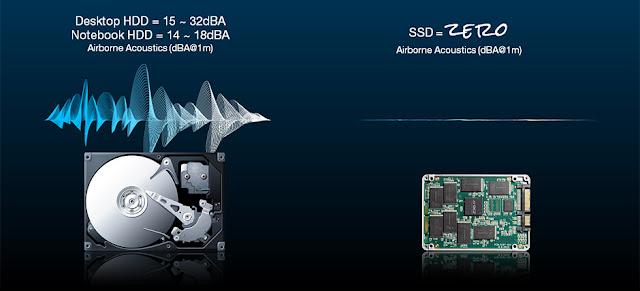 kebisingan pada SSD dan HDD