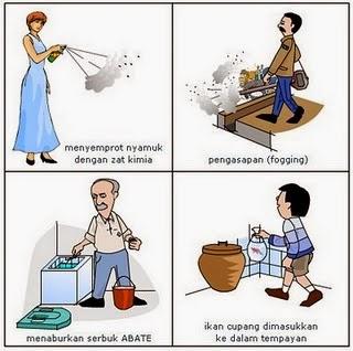 Bahayanya Demam Berdarah Dengue (DBD)