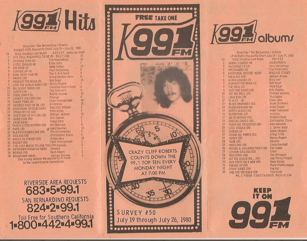 Following K Men A Couple Years Later KGGI From This Week In 1980