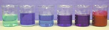 Blog: Χημεία Λυκείου – Θεωρία & Ασκήσεις