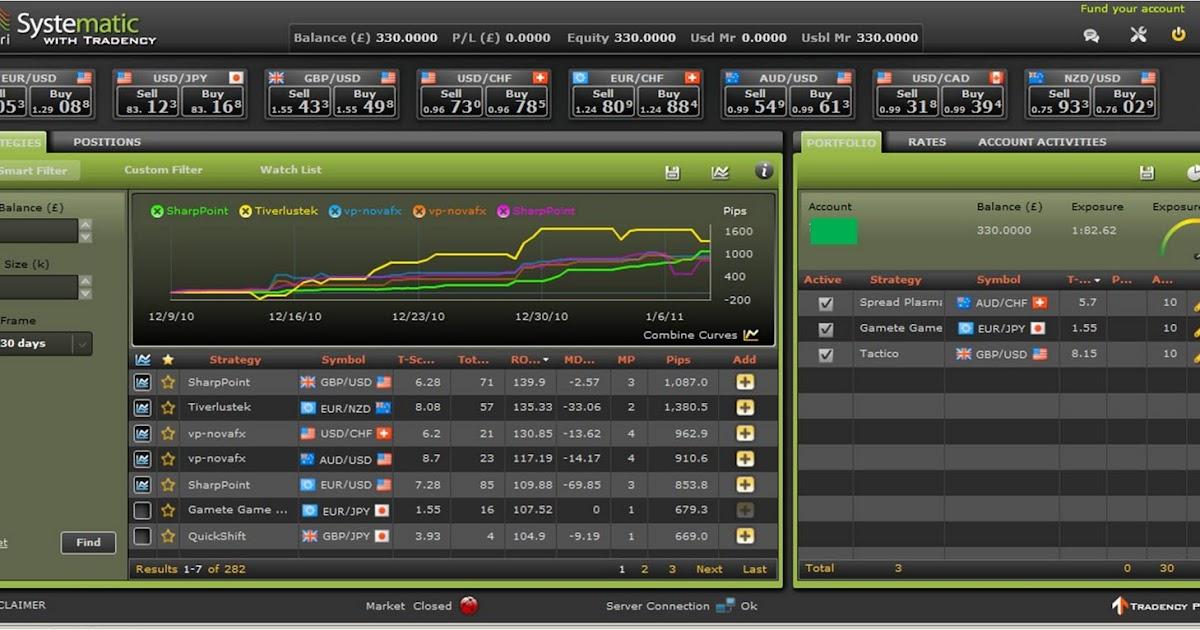 Alpari Trading Forex Secara Otomatis | Catatan Harian Lintang Ayu
